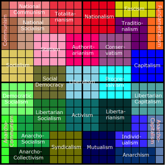 political-spectrum-ideology.png.4ddc8a43
