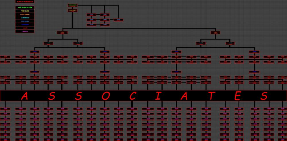 Structure.thumb.jpg.de128e5f2ff93b3ce511ffd7f0652656.jpg